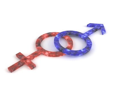discrimination types and a sexual discrimination case There are four main types of sexual orientation discrimination direct discrimination this happens when someone treats you worse than another person in a similar situation because of your sexual orientation.